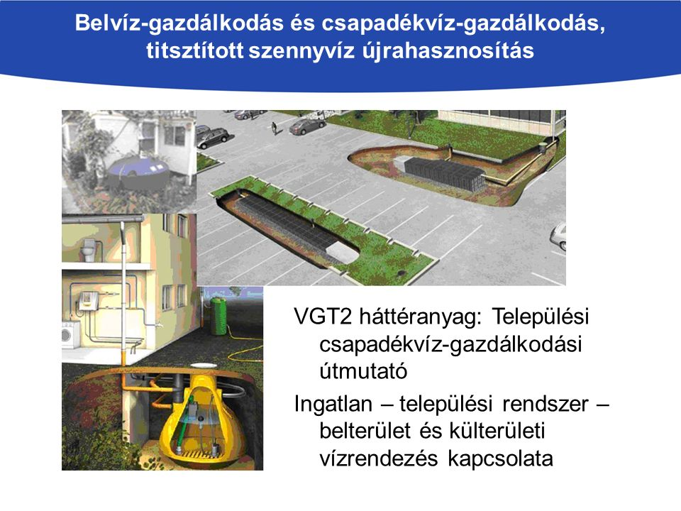 Belvíz-gazdálkodás és csapadékvíz-gazdálkodás, titsztított szennyvíz újrahasznosítás VGT2 háttéranyag: Települési csapadékvíz-gazdálkodási útmutató In