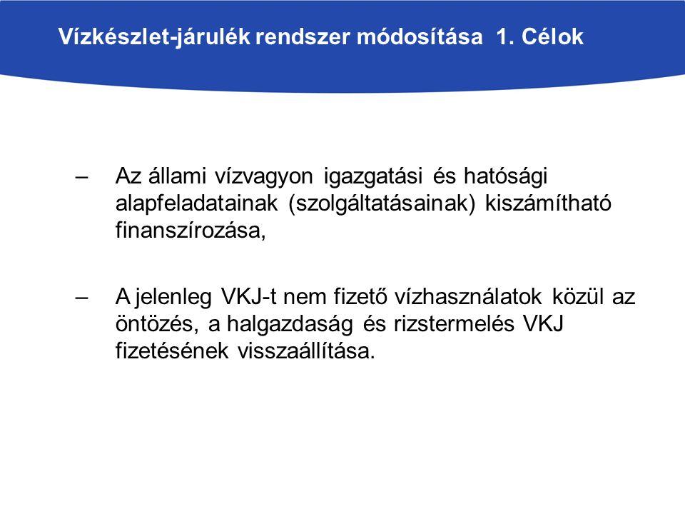 Vízkészlet-járulék rendszer módosítása 1. Célok –Az állami vízvagyon igazgatási és hatósági alapfeladatainak (szolgáltatásainak) kiszámítható finanszí