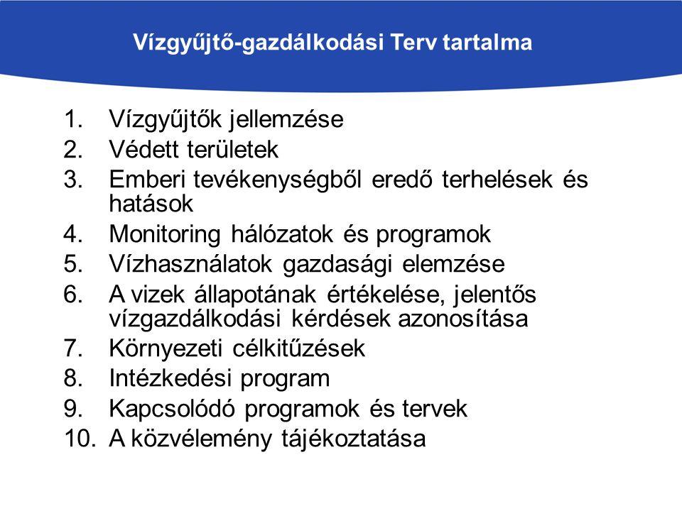 Vízgyűjtő-gazdálkodási Terv tartalma 1.Vízgyűjtők jellemzése 2.Védett területek 3.Emberi tevékenységből eredő terhelések és hatások 4.Monitoring hálóz