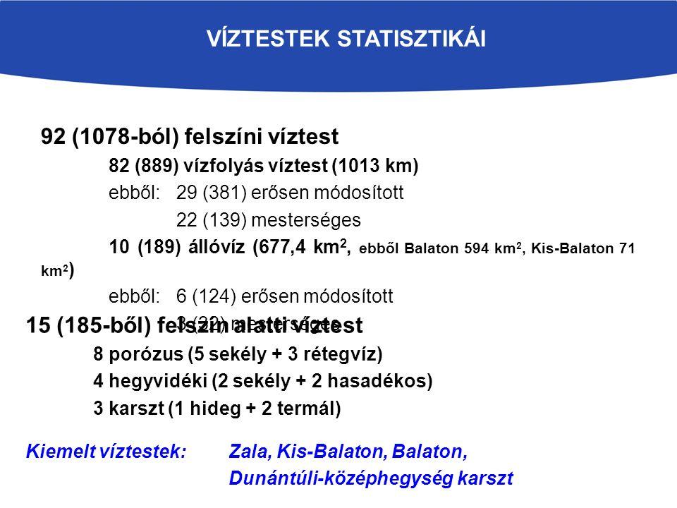 VÍZTESTEK STATISZTIKÁI 92 (1078-ból) felszíni víztest 82 (889) vízfolyás víztest (1013 km) ebből: 29 (381) erősen módosított 22 (139) mesterséges 10 (