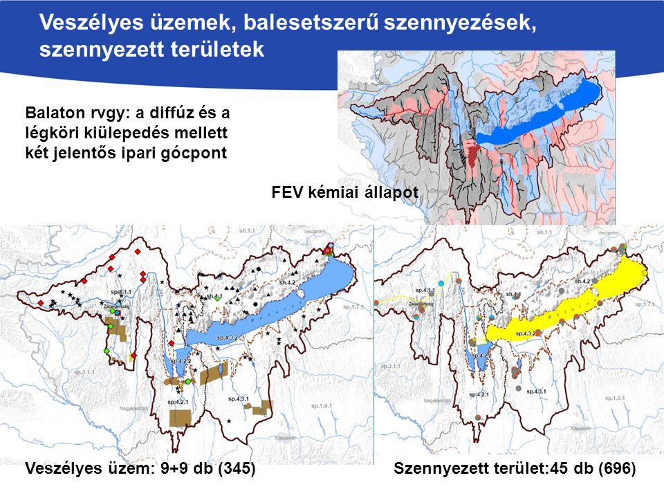 Veszélyes üzemek, balesetszerű szennyezések, szennyezett területek Veszélyes üzem: 9+9 db (345)Szennyezett terület:45 db (696) FEV kémiai állapot Bala