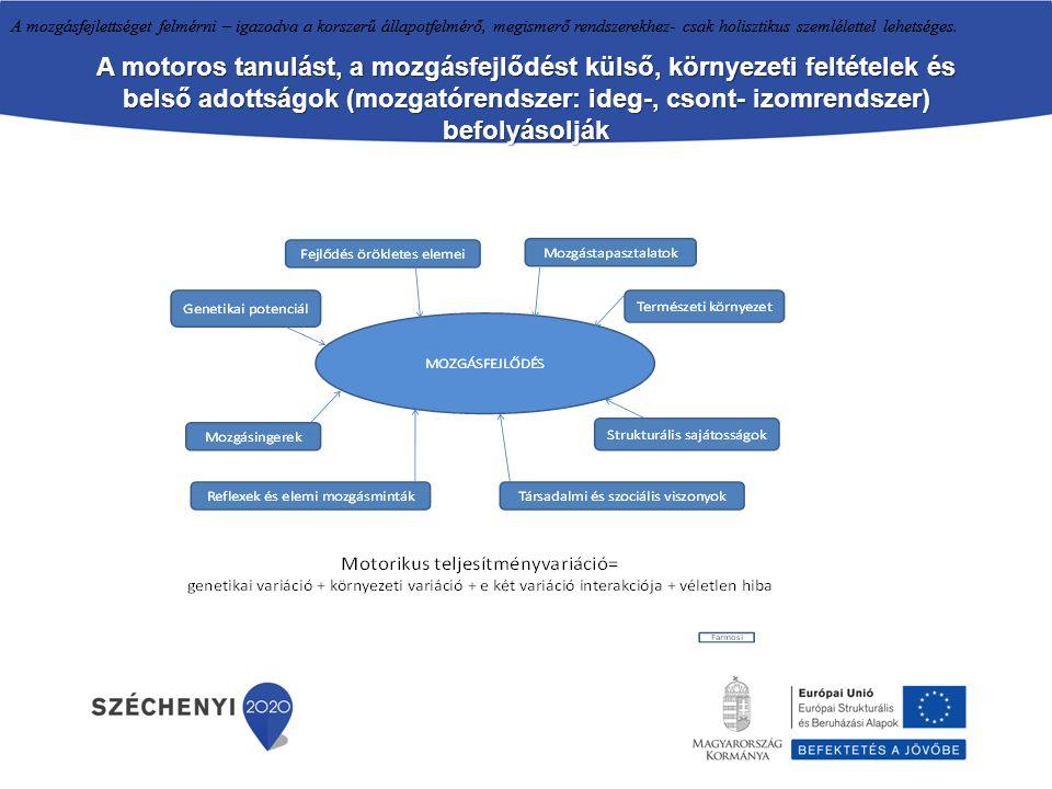 A felmérés kézikönyvének felépítése CélFeladatEszközA végrehajtás módjaUtasításokÉrtékelés A jelen előadáson nincs mód a teljes kézkönyv ismertetésére, csak a célok, feladatok, utasítások mentén történik a válaszok, megoldások gyakoriságának bemutatása..