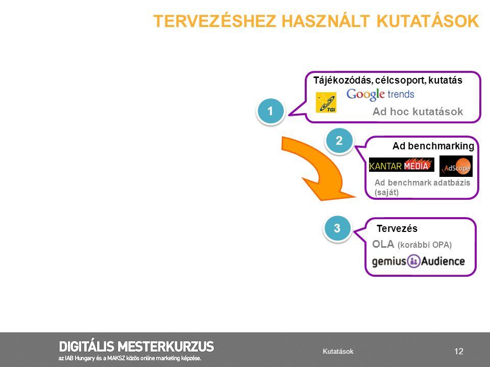 12 TERVEZÉSHEZ HASZNÁLT KUTATÁSOK Campaign 1 1 3 3 Tervezés Tájékozódás, célcsoport, kutatás 2 2 Ad benchmarking Ad hoc kutatások Ad benchmark adatbáz