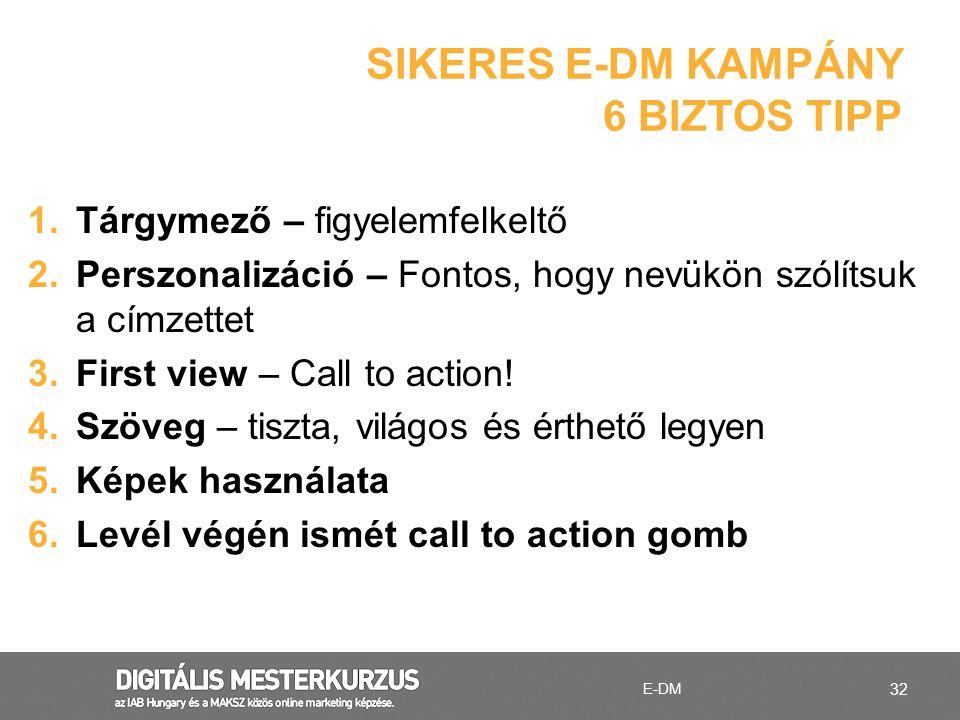 32 1.Tárgymező – figyelemfelkeltő 2.Perszonalizáció – Fontos, hogy nevükön szólítsuk a címzettet 3.First view – Call to action! 4.Szöveg – tiszta, vil