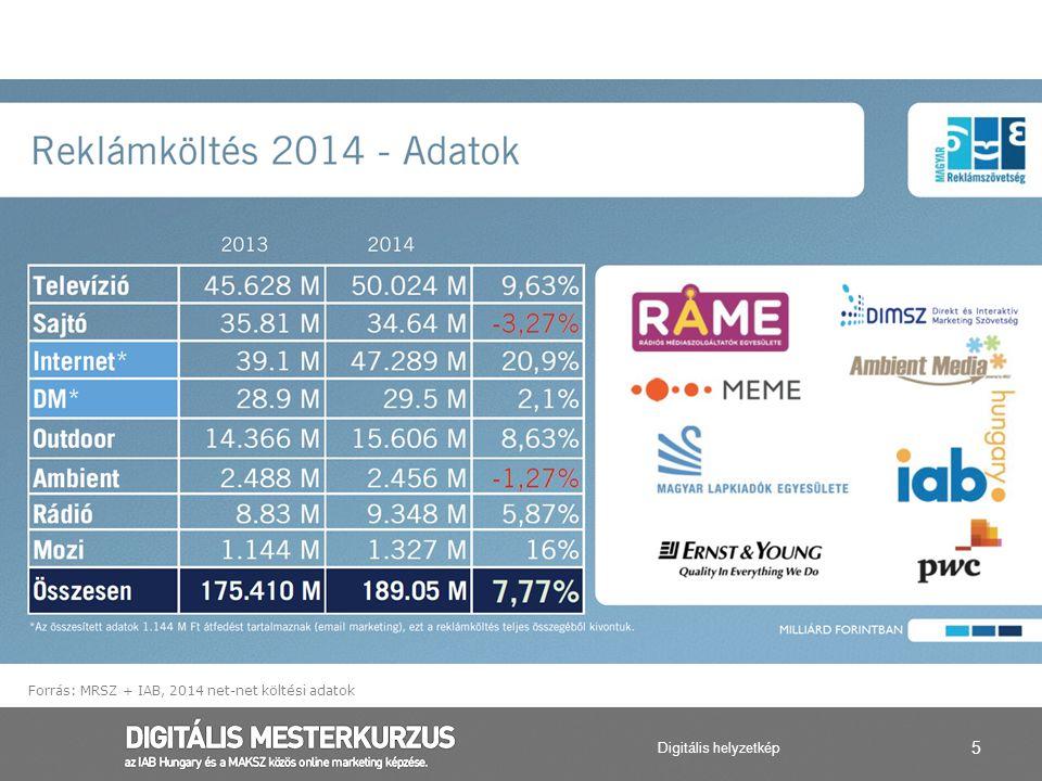 5 Forrás: MRSZ + IAB, 2014 net-net költési adatok Digitális helyzetkép