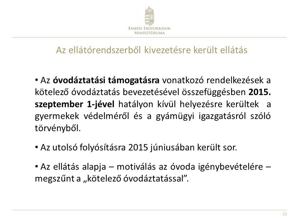 11 Az ellátórendszerből kivezetésre került ellátás Az óvodáztatási támogatásra vonatkozó rendelkezések a kötelező óvodáztatás bevezetésével összefüggé