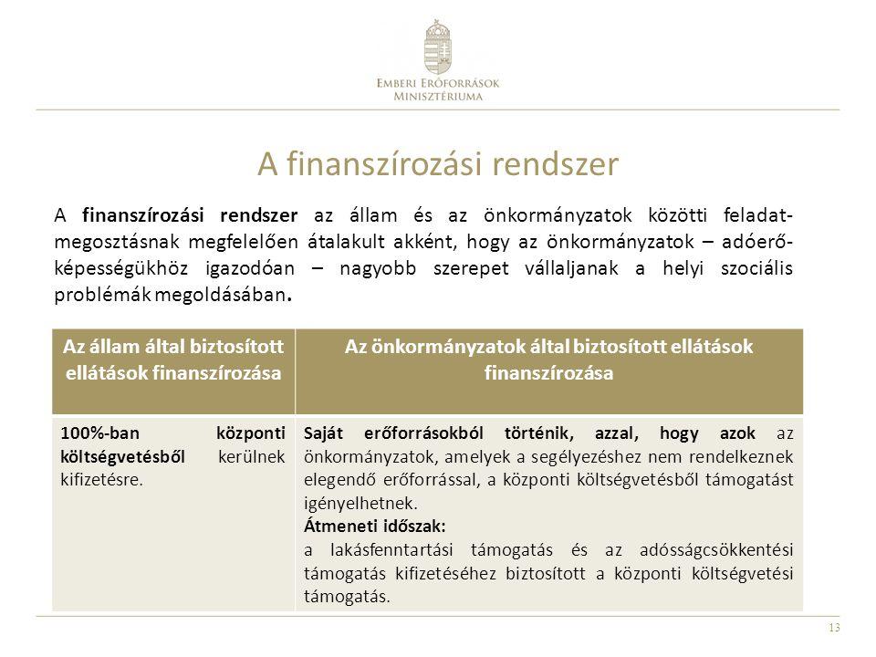 13 A finanszírozási rendszer A finanszírozási rendszer az állam és az önkormányzatok közötti feladat- megosztásnak megfelelően átalakult akként, hogy