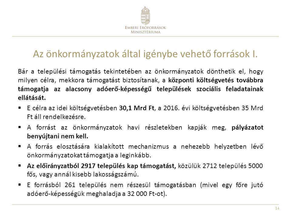 14 Az önkormányzatok által igénybe vehető források I. Bár a települési támogatás tekintetében az önkormányzatok dönthetik el, hogy milyen célra, mekko