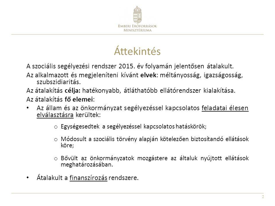 23 Az önkormányzatok által biztosított ellátások VII.