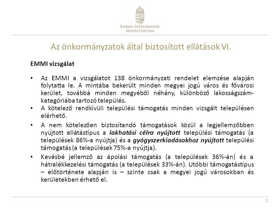 21 Az önkormányzatok által biztosított ellátások VI. EMMI vizsgálat Az EMMI a vizsgálatot 138 önkormányzati rendelet elemzése alapján folytatta le. A