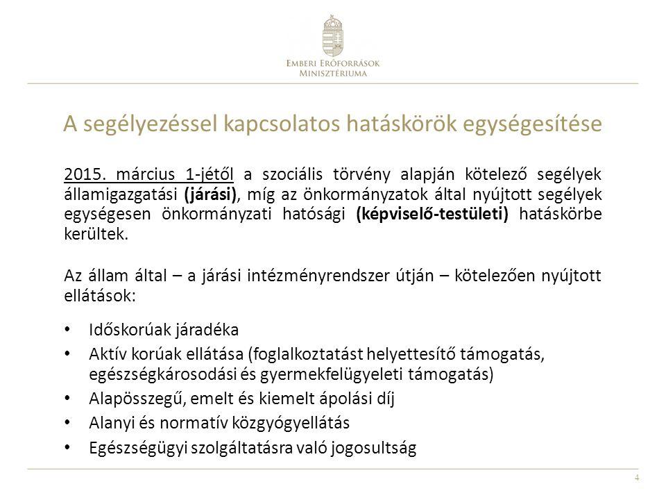 4 A segélyezéssel kapcsolatos hatáskörök egységesítése 2015. március 1-jétől a szociális törvény alapján kötelező segélyek államigazgatási (járási), m