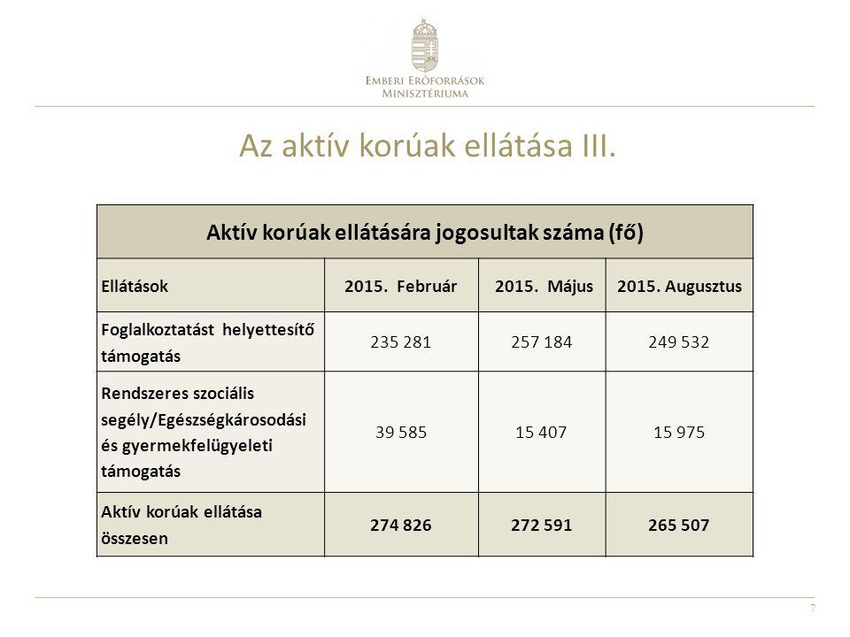 7 Az aktív korúak ellátása III. Aktív korúak ellátására jogosultak száma (fő) Ellátások2015. Február 2015. Május2015. Augusztus Foglalkoztatást helyet