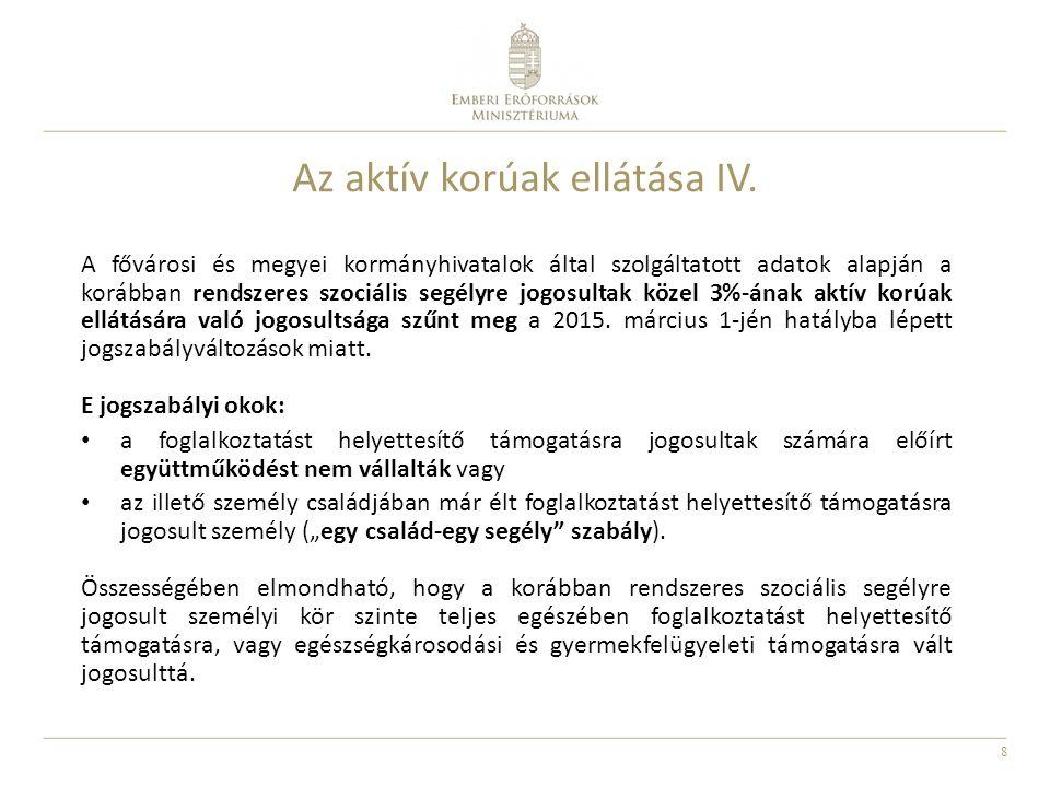 19 Az önkormányzatok által biztosított ellátások IV.
