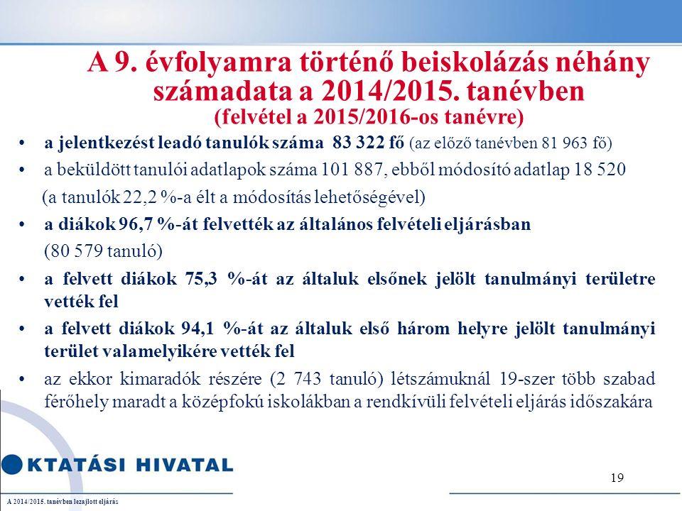 A 9.évfolyamra történő beiskolázás néhány számadata a 2014/2015.