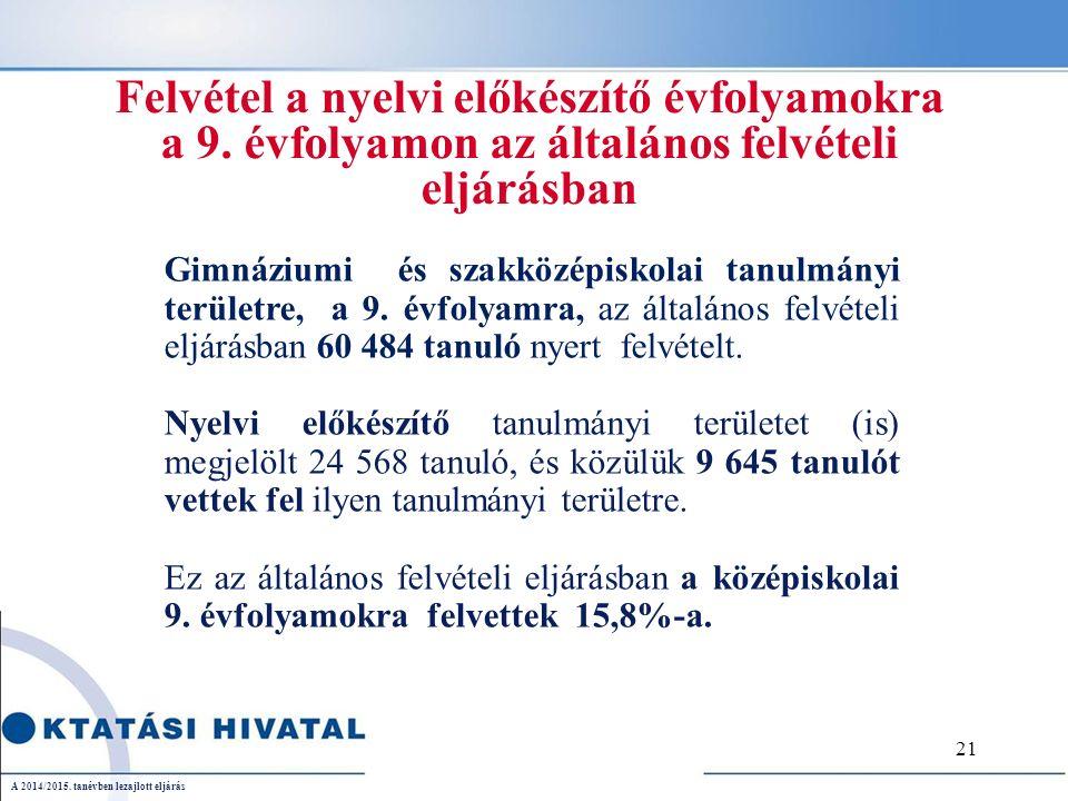A 2014/2015. tanévben lezajlott eljárás Felvétel a nyelvi előkészítő évfolyamokra a 9.