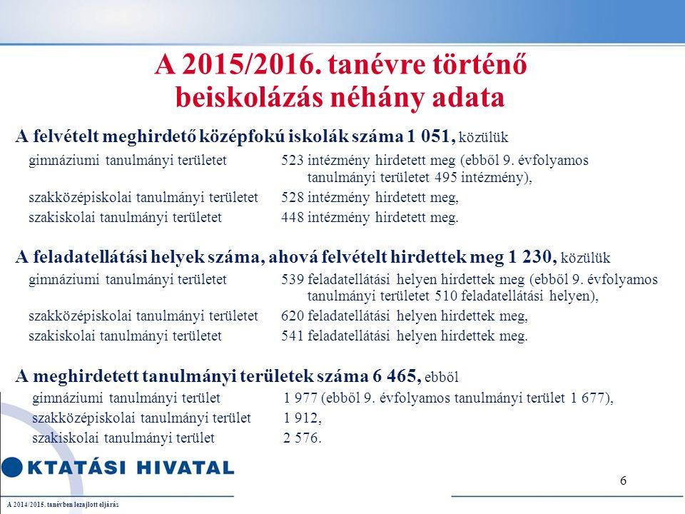 A 2015/2016. tanévre történő beiskolázás néhány adata A felvételt meghirdető középfokú iskolák száma 1 051, közülük gimnáziumi tanulmányi területet 52
