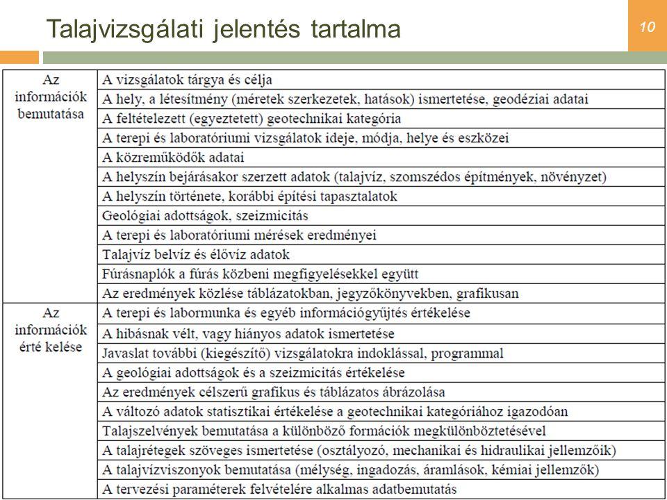 10 Talajvizsgálati jelentés tartalma