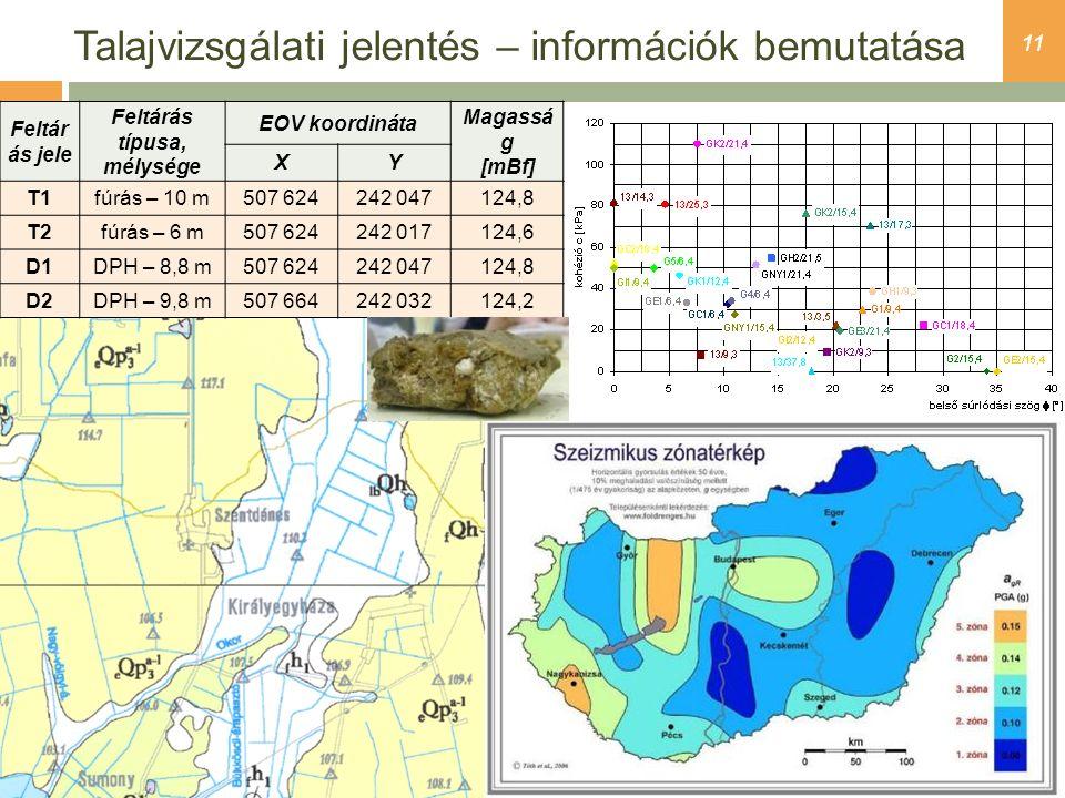11 Talajvizsgálati jelentés – információk bemutatása Feltár ás jele Feltárás típusa, mélysége EOV koordináta Magassá g [mBf] XY T1fúrás – 10 m507 6242