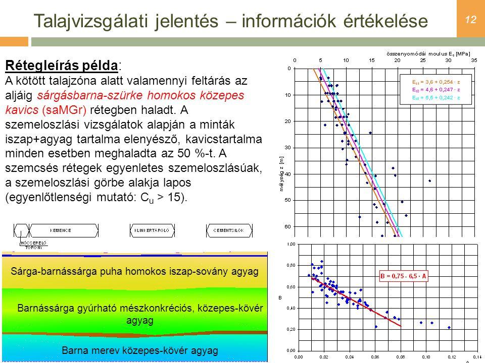 12 Talajvizsgálati jelentés – információk értékelése Rétegleírás példa: A kötött talajzóna alatt valamennyi feltárás az aljáig sárgásbarna-szürke homo