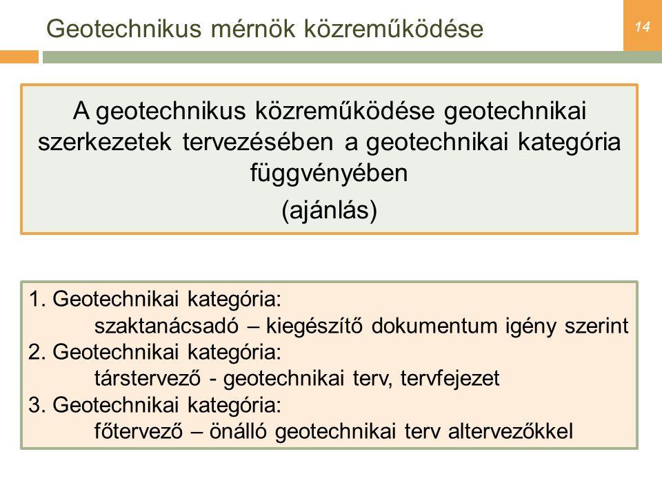 14 Geotechnikus mérnök közreműködése A geotechnikus közreműködése geotechnikai szerkezetek tervezésében a geotechnikai kategória függvényében (ajánlás