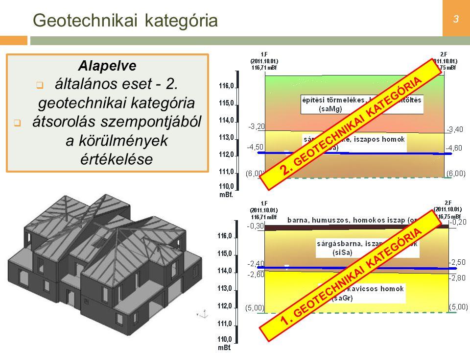 3 Geotechnikai kategória Alapelve  általános eset - 2. geotechnikai kategória  átsorolás szempontjából a körülmények értékelése 2. GEOTECHNIKAI KATE