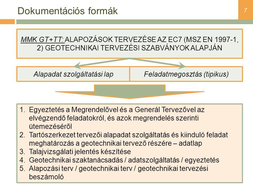 7 MMK GT+TT: ALAPOZÁSOK TERVEZÉSE AZ EC7 (MSZ EN 1997-1, 2) GEOTECHNIKAI TERVEZÉSI SZABVÁNYOK ALAPJÁN Dokumentációs formák 1.Egyeztetés a Megrendelőve