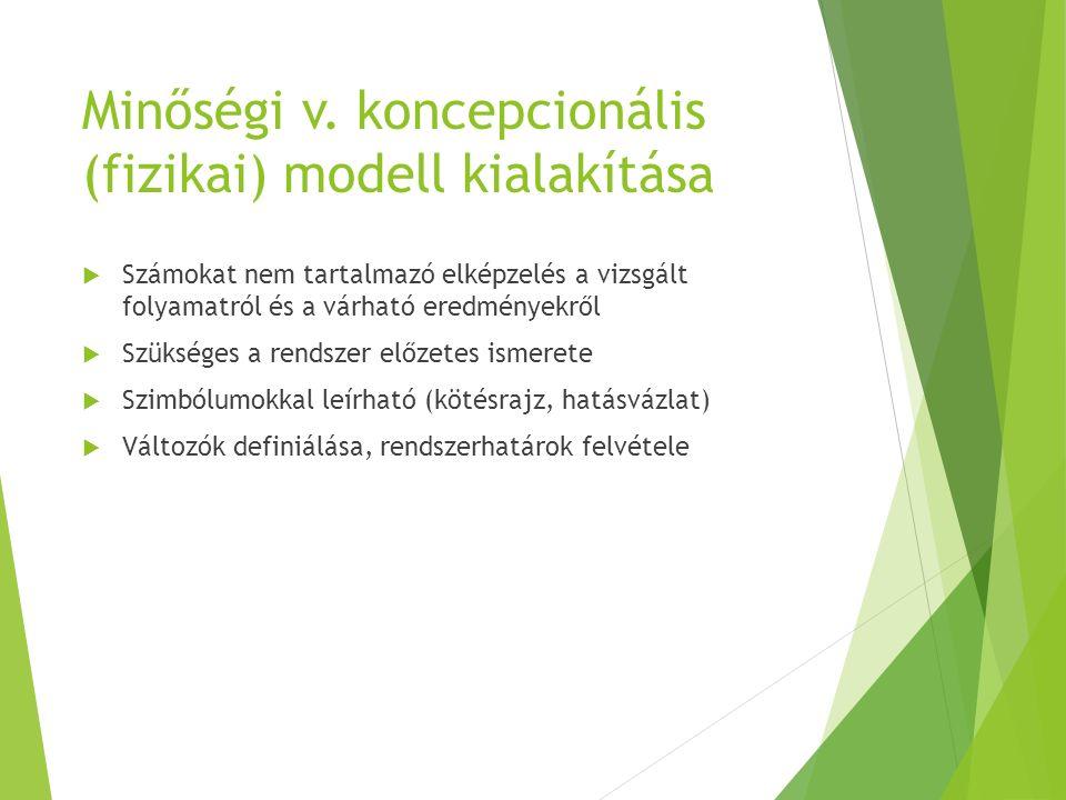 Minőségi v. koncepcionális (fizikai) modell kialakítása  Számokat nem tartalmazó elképzelés a vizsgált folyamatról és a várható eredményekről  Szüks