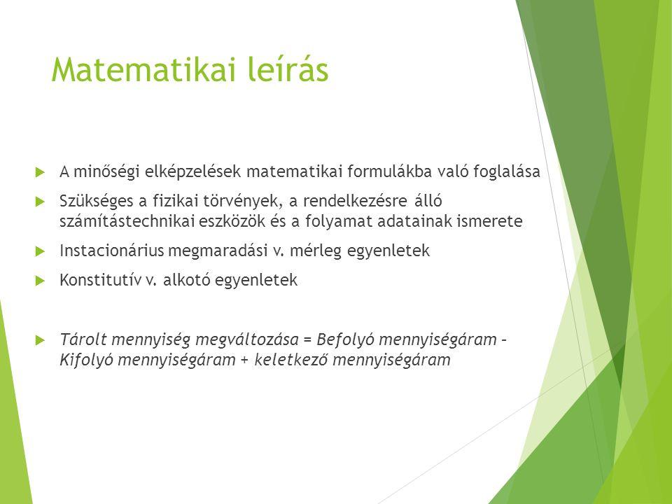 Matematikai leírás  A minőségi elképzelések matematikai formulákba való foglalása  Szükséges a fizikai törvények, a rendelkezésre álló számítástechn