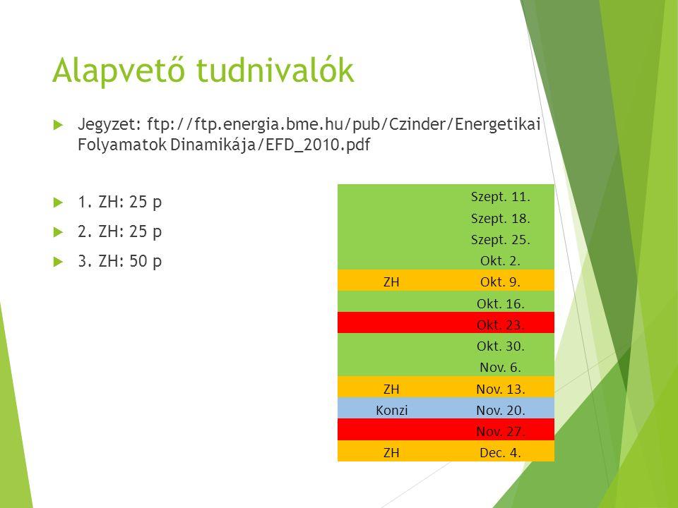 Alapvető tudnivalók  Jegyzet: ftp://ftp.energia.bme.hu/pub/Czinder/Energetikai Folyamatok Dinamikája/EFD_2010.pdf  1. ZH: 25 p  2. ZH: 25 p  3. ZH