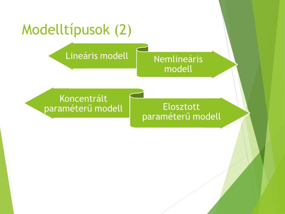 Modellalkotási módszerek  Elméleti modellalkotás: a fizikai folyamatokról alkotott minőségi (a'priori) elképzelésből indul ki, és ezeket a folyamatokat a fizika törvényei segítségével, matematikai eszközökkel írja le.