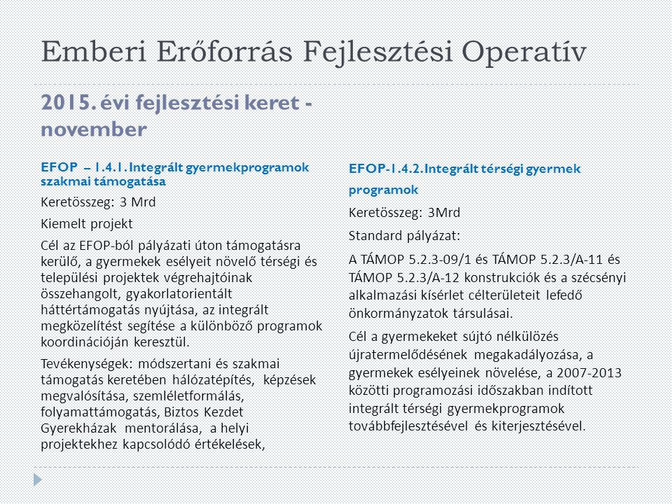 Emberi Erőforrás Fejlesztési Operatív 2015.évi fejlesztési keret - november EFOP-1.4.2.