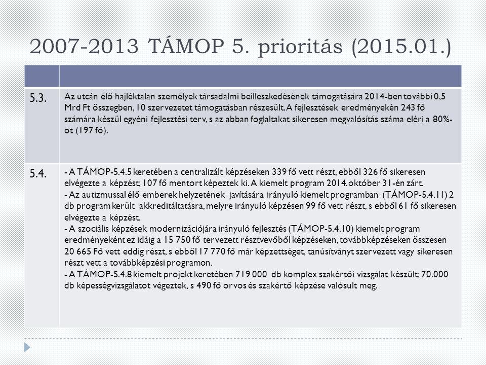 2007-2013 TÁMOP 5.prioritás (2015.01.) 5.3.