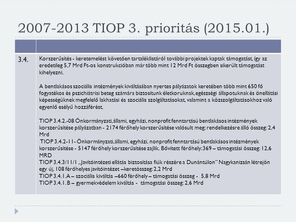 2007-2013 TIOP 3.prioritás (2015.01.) 3.4.