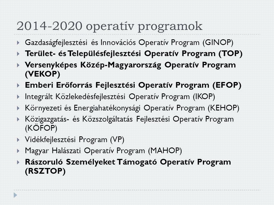 2014-2020 operatív programok  Gazdaságfejlesztési és Innovációs Operatív Program (GINOP)  Terület- és Településfejlesztési Operatív Program (TOP)  Versenyképes Közép-Magyarország Operatív Program (VEKOP)  Emberi Erőforrás Fejlesztési Operatív Program (EFOP)  Integrált Közlekedésfejlesztési Operatív Program (IKOP)  Környezeti és Energiahatékonysági Operatív Program (KEHOP)  Közigazgatás- és Közszolgáltatás Fejlesztési Operatív Program (KÖFOP)  Vidékfejlesztési Program (VP)  Magyar Halászati Operatív Program (MAHOP)  Rászoruló Személyeket Támogató Operatív Program (RSZTOP)