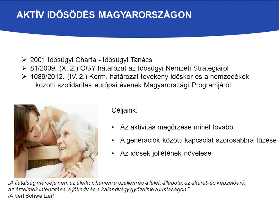 AKTÍV IDŐSÖDÉS MAGYARORSZÁGON  2001 Idősügyi Charta - Idősügyi Tanács  81/2009. (X. 2.) OGY határozat az Idősügyi Nemzeti Stratégiáról  1089/2012.