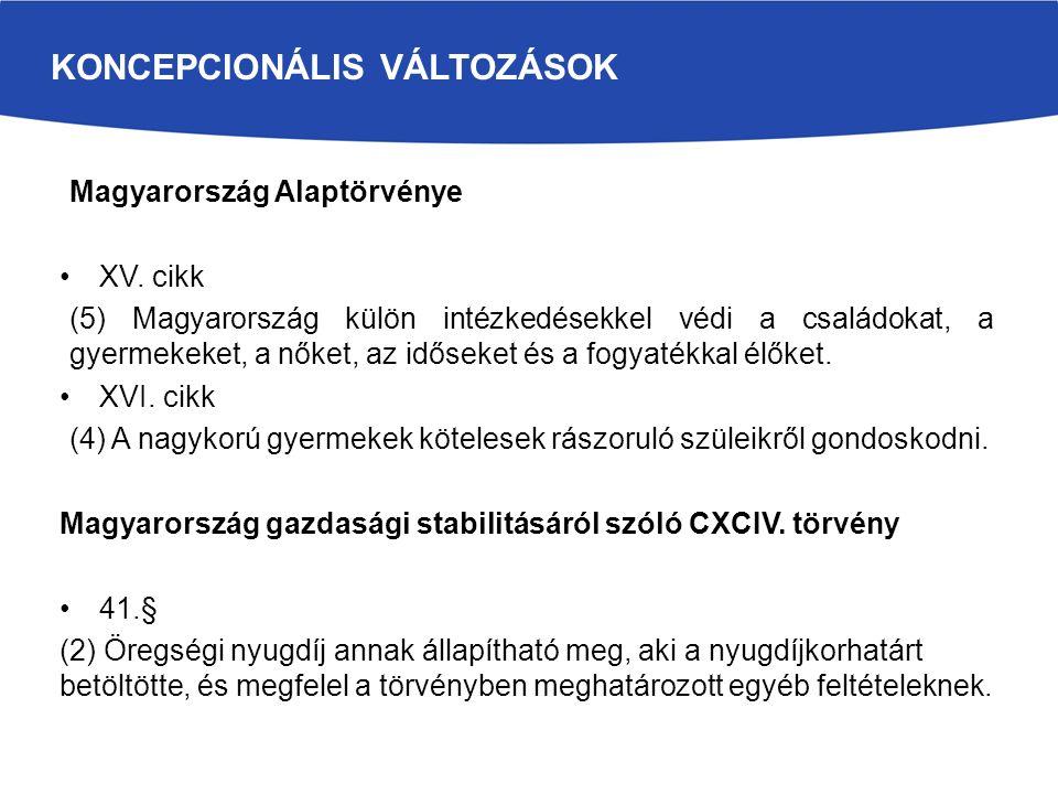 KONCEPCIONÁLIS VÁLTOZÁSOK Magyarország Alaptörvénye XV. cikk (5) Magyarország külön intézkedésekkel védi a családokat, a gyermekeket, a nőket, az idős