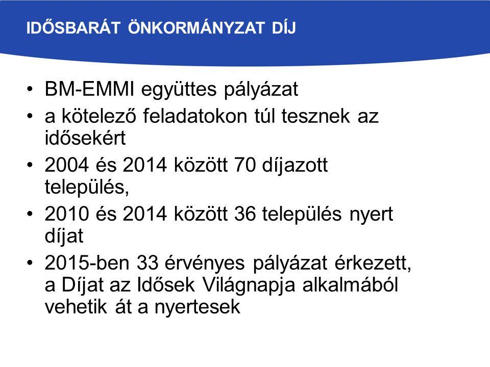IDŐSBARÁT ÖNKORMÁNYZAT DÍJ BM-EMMI együttes pályázat a kötelező feladatokon túl tesznek az idősekért 2004 és 2014 között 70 díjazott település, 2010 é