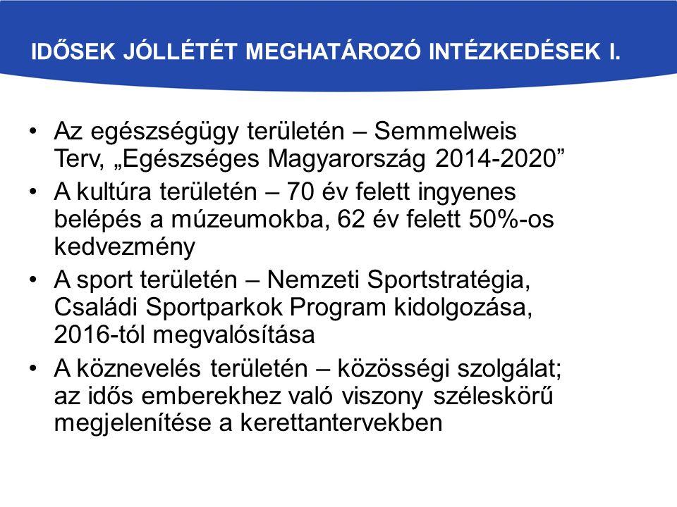 """IDŐSEK JÓLLÉTÉT MEGHATÁROZÓ INTÉZKEDÉSEK I. Az egészségügy területén – Semmelweis Terv, """"Egészséges Magyarország 2014-2020"""" A kultúra területén – 70 é"""