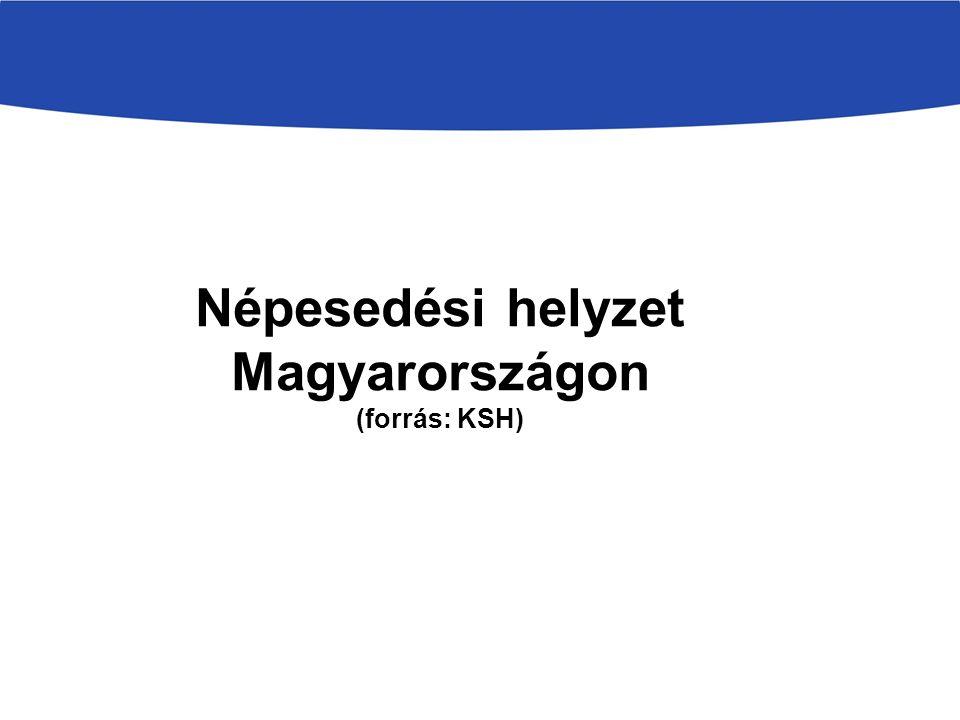Népesedési helyzet Magyarországon (forrás: KSH)