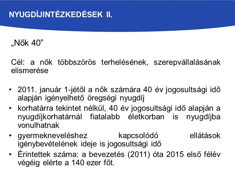 """NYUGDÍJINTÉZKEDÉSEK II. """"Nők 40"""" Cél: a nők többszörös terhelésének, szerepvállalásának elismerése 2011. január 1-jétől a nők számára 40 év jogosultsá"""