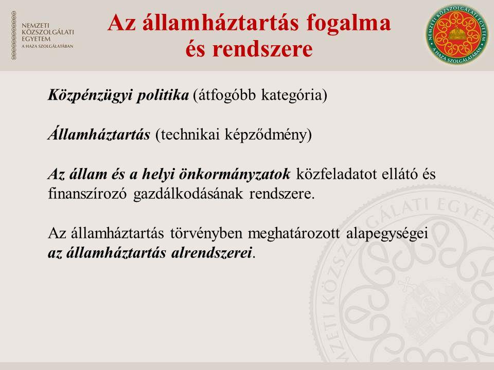 Az államháztartás fogalma és rendszere Közpénzügyi politika (átfogóbb kategória) Államháztartás (technikai képződmény) Az állam és a helyi önkormányza