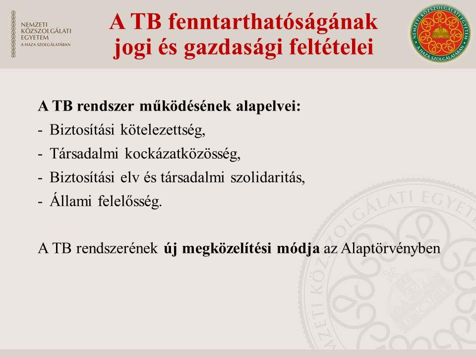 A TB fenntarthatóságának jogi és gazdasági feltételei A TB rendszer működésének alapelvei: -Biztosítási kötelezettség, -Társadalmi kockázatközösség, -