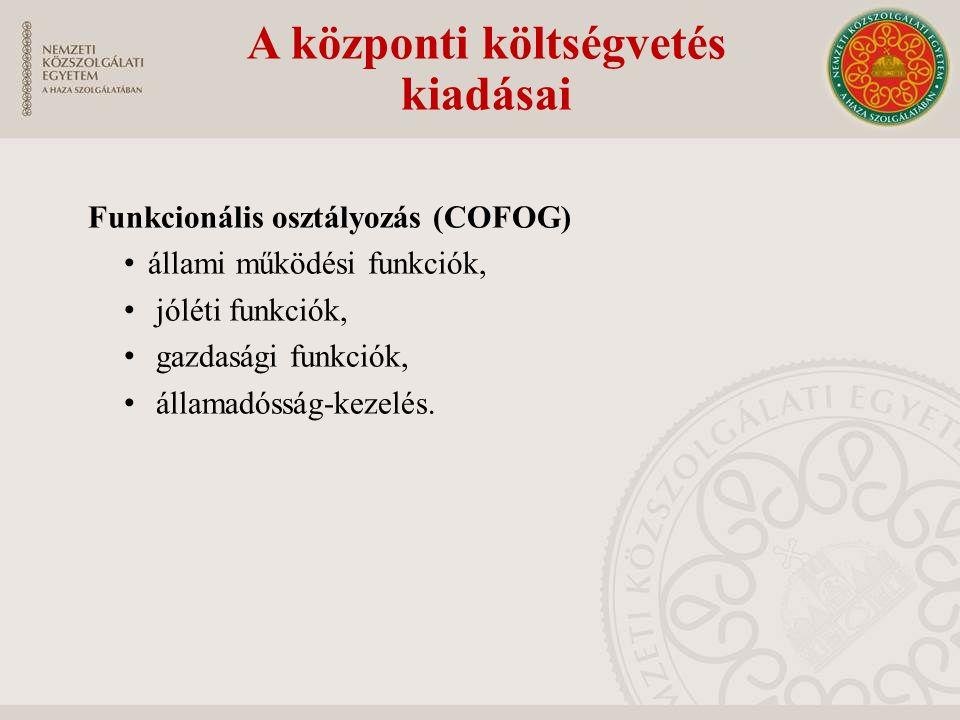 Funkcionális osztályozás (COFOG) állami működési funkciók, jóléti funkciók, gazdasági funkciók, államadósság-kezelés. A központi költségvetés kiadásai