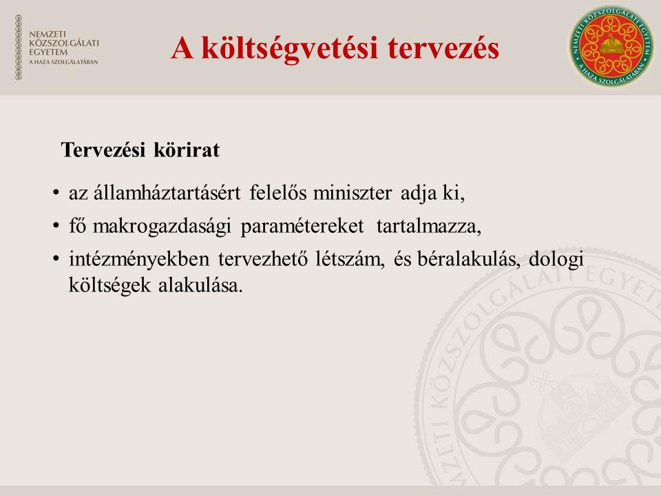 A költségvetési tervezés Tervezési körirat az államháztartásért felelős miniszter adja ki, fő makrogazdasági paramétereket tartalmazza, intézményekben