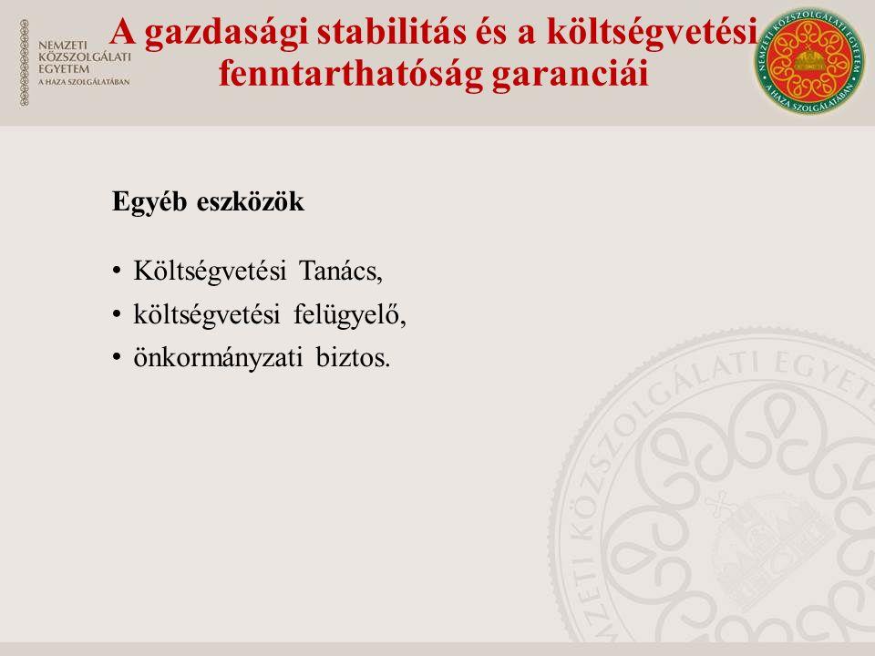 Egyéb eszközök Költségvetési Tanács, költségvetési felügyelő, önkormányzati biztos. A gazdasági stabilitás és a költségvetési fenntarthatóság garanciá