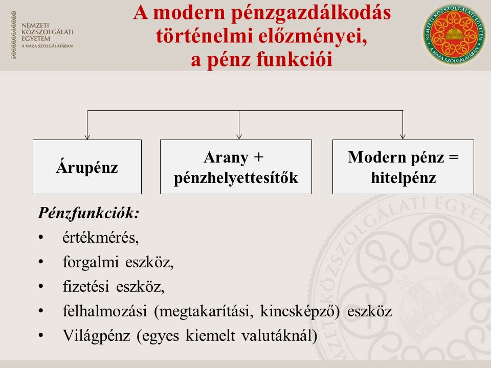 A modern pénzgazdálkodás történelmi előzményei, a pénz funkciói Árupénz Arany + pénzhelyettesítők Modern pénz = hitelpénz Pénzfunkciók: értékmérés, fo