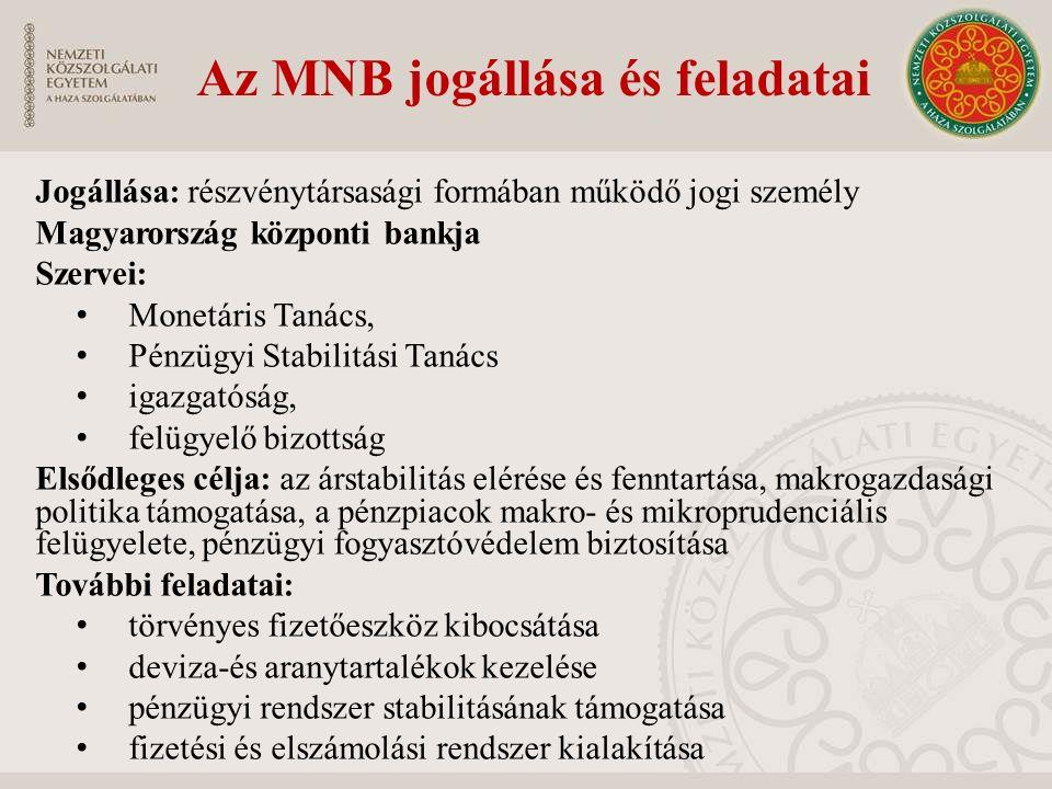 Az MNB jogállása és feladatai Jogállása: részvénytársasági formában működő jogi személy Magyarország központi bankja Szervei: Monetáris Tanács, Pénzüg