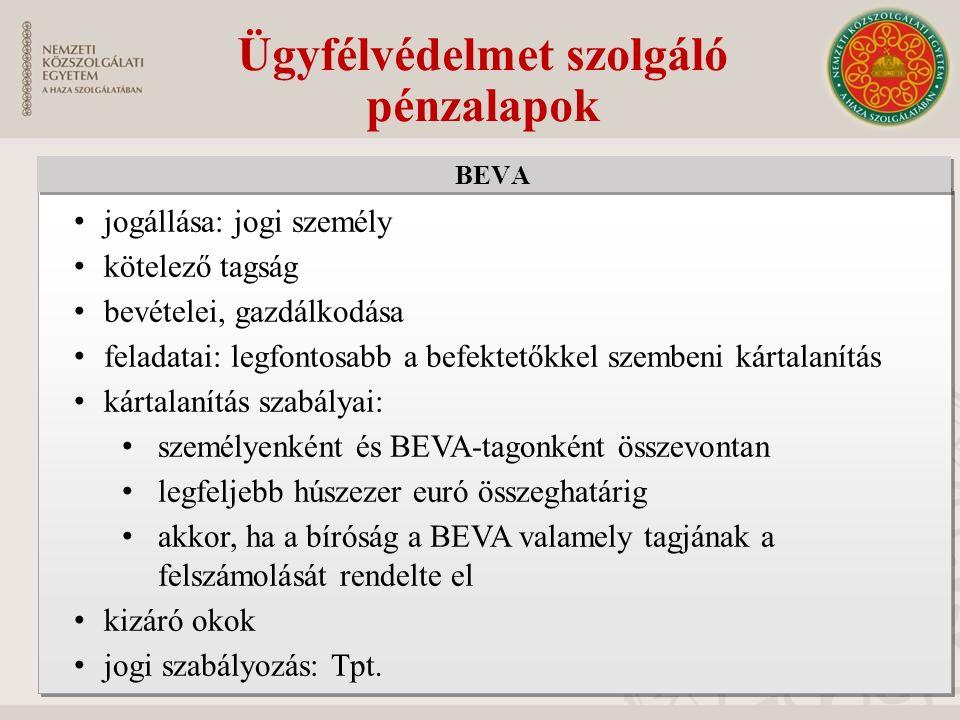 BEVA jogállása: jogi személy kötelező tagság bevételei, gazdálkodása feladatai: legfontosabb a befektetőkkel szembeni kártalanítás kártalanítás szabál