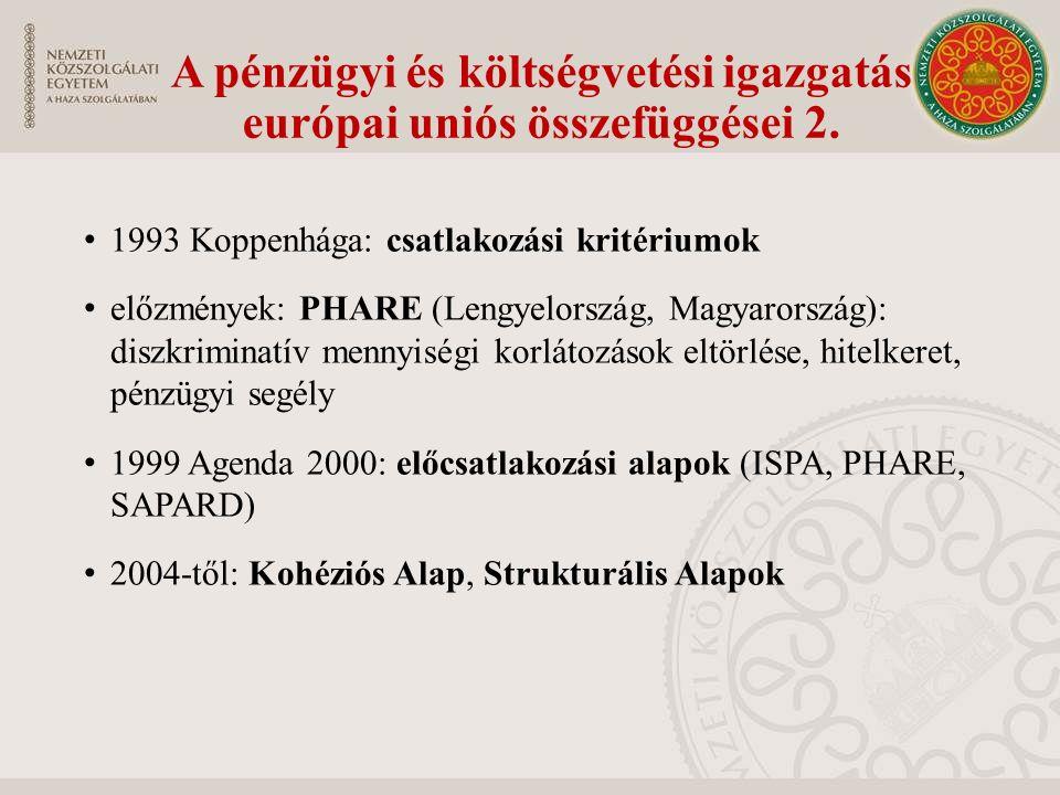 1993 Koppenhága: csatlakozási kritériumok előzmények: PHARE (Lengyelország, Magyarország): diszkriminatív mennyiségi korlátozások eltörlése, hitelkere
