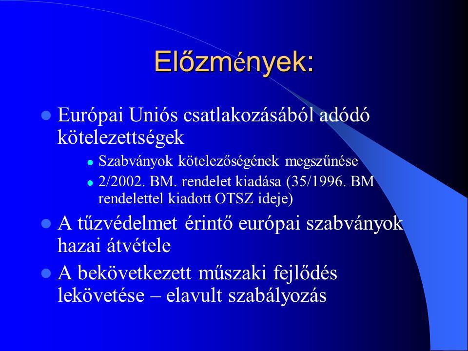 Előzm é nyek: Európai Uniós csatlakozásából adódó kötelezettségek Szabványok kötelezőségének megszűnése 2/2002.